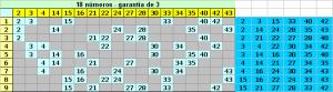 Ejemplo de reducción de 18 números con garantía de 3 aciertos